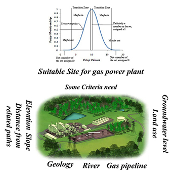 A geographic information system for gas power plant location using analytical hierarchy process and fuzzy logic