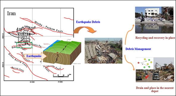 Debris management after earthquake incidence in ancient City of Ray