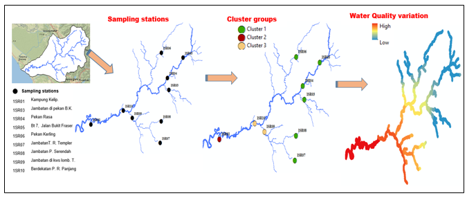 Variations of water quality in the monitoring network of a tropical river